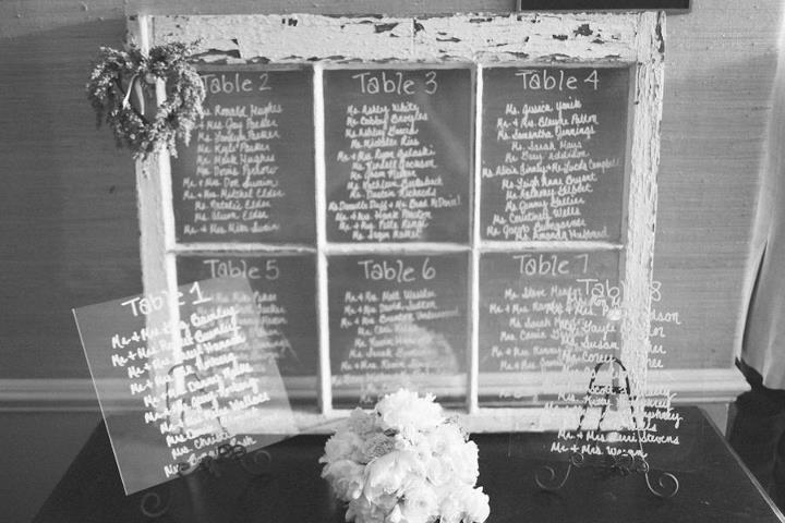 rozstawienie stołów wesele tablica