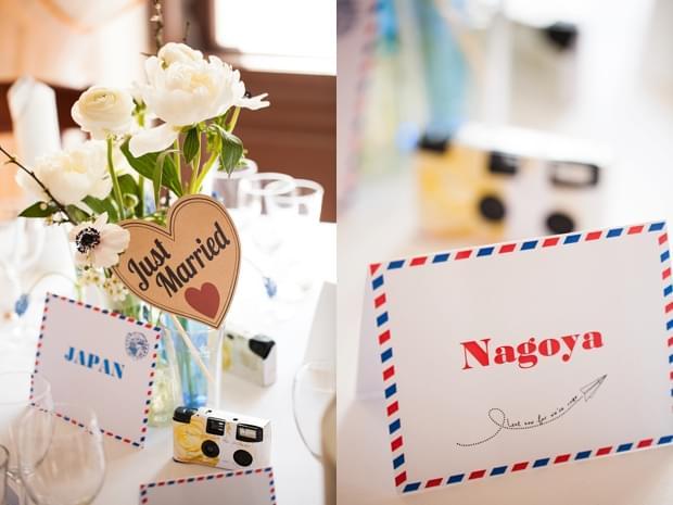 dekoracje stolow motyw podrozy