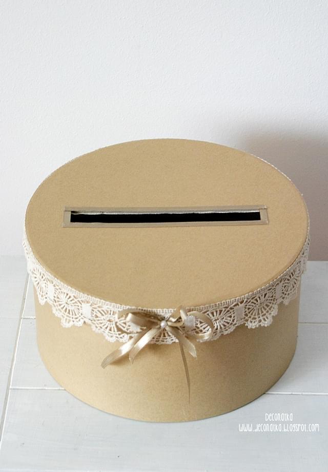 pudełko blog